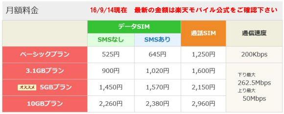 格安SIMの楽天モバイルのプランと月額料金・金額一覧