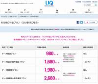 UQmobile格安SIMホームページ