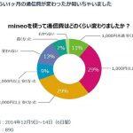 スマホをmineoに変えてどれくらい月額料金が安くなる?