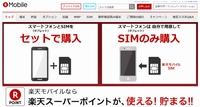 楽天モバイル格安SIMホームページ